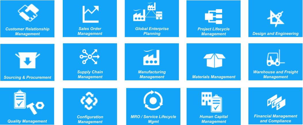 Infor CloudSuite Industrial (SyteLine) Solution Map