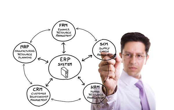 ERP Solution Selection and Implementation